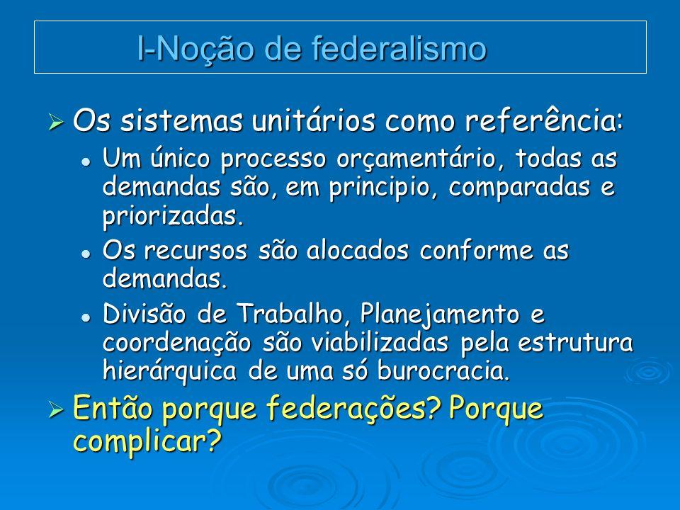 Razões para adotar federalismo: Geográficas: países continentais resistem à unificação.