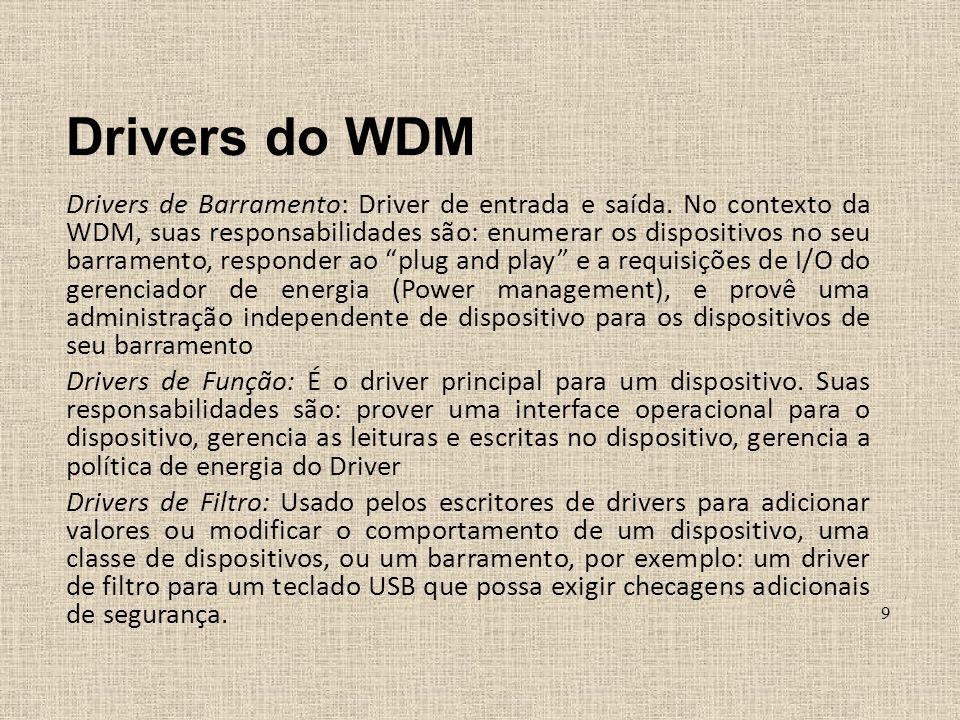 Boas Práticas para a Construção de Drivers Portáveis Comentar claramente o código.