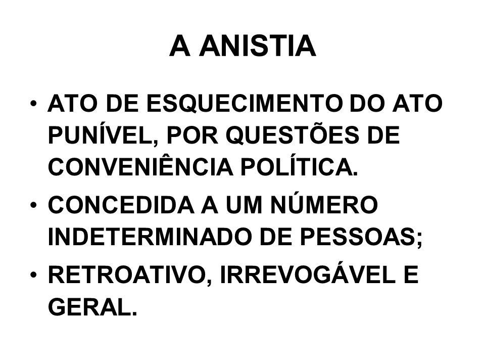 A ANISTIA PODE SER CONCEDIDA ANTES OU DEPOIS DA CONDENAÇÃO; RESTRIÇÕES AOS CASO PREVISTO NO ART.