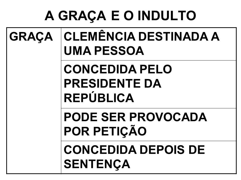 INDULTOCLEMÊNCIA DESTINADA A UM DETERMINADO GRUPO.