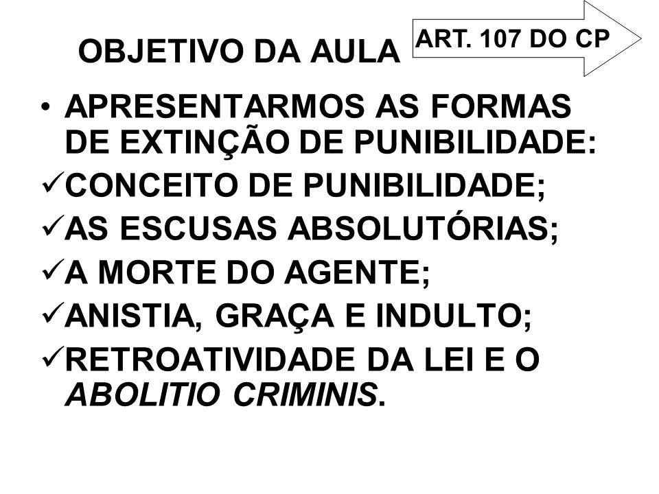 DIREITO PENAL I – PARTE GERAL O CRIME O FATO TÍPICO ANTIJURÍDICO CULPABILIDADE PRESSUPOSTO DA PENA PUNIBILIDADE EXTINTA A PUNIBILIDADE