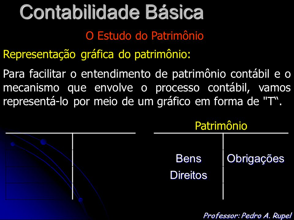 Contabilidade Básica Professor: Pedro A.