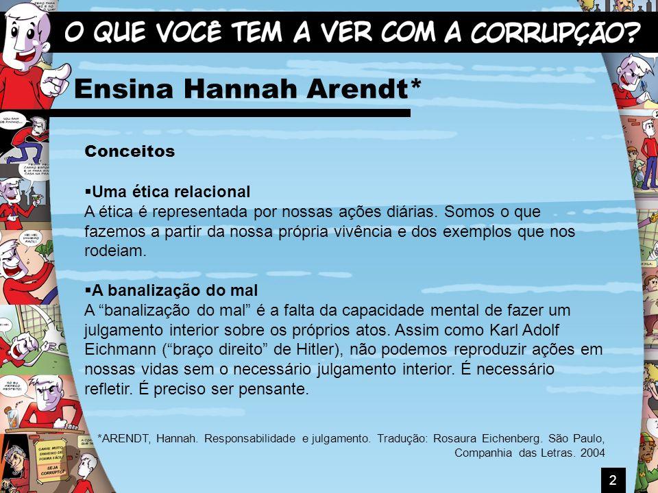 3 Ensina Hannah Arendt Conceitos (continuação) A aceitação do mal menor A aceitação do pequeno ato de corrupção em nossas vidas, é a legitimação da própria corrupção.