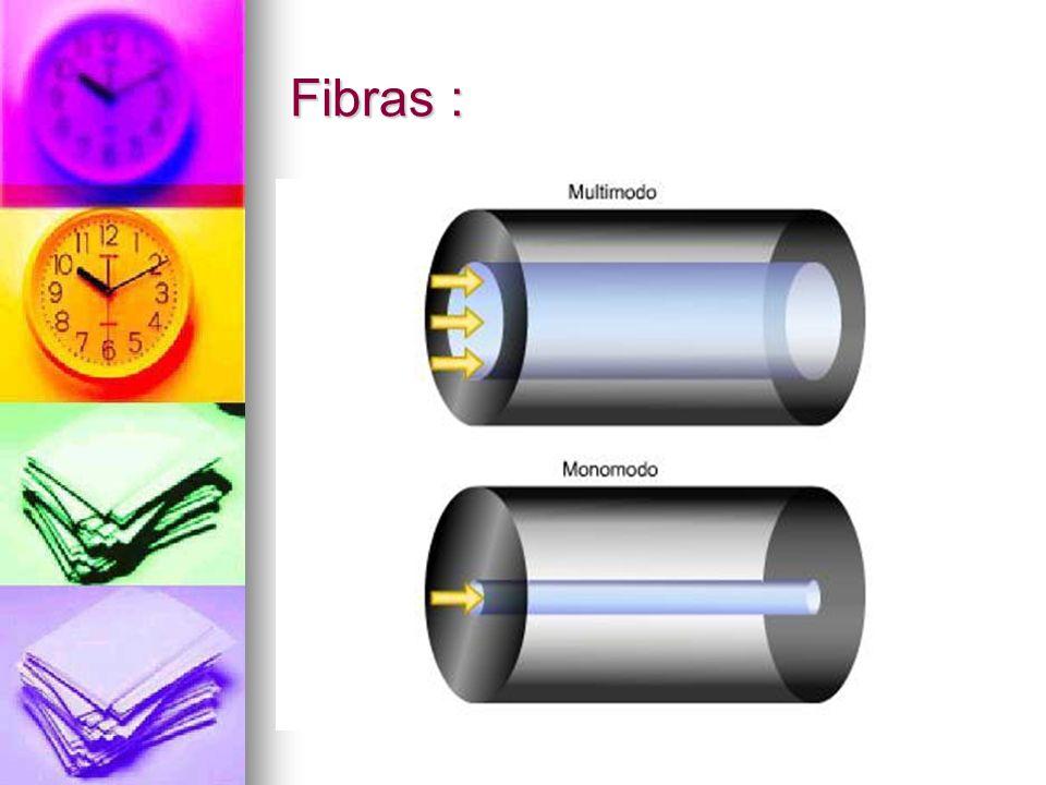 Fibras Duplex: