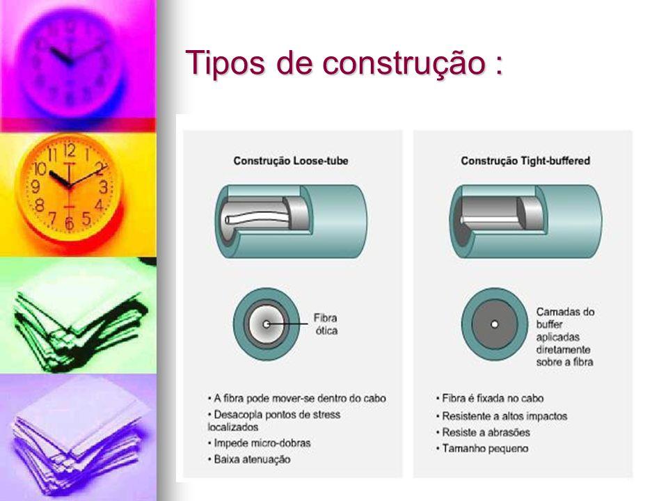 Fibras Instalações : As fibras são extremamente sensíveis a torções ou seja, a fibra não pode fazer ângulos muito agudos.
