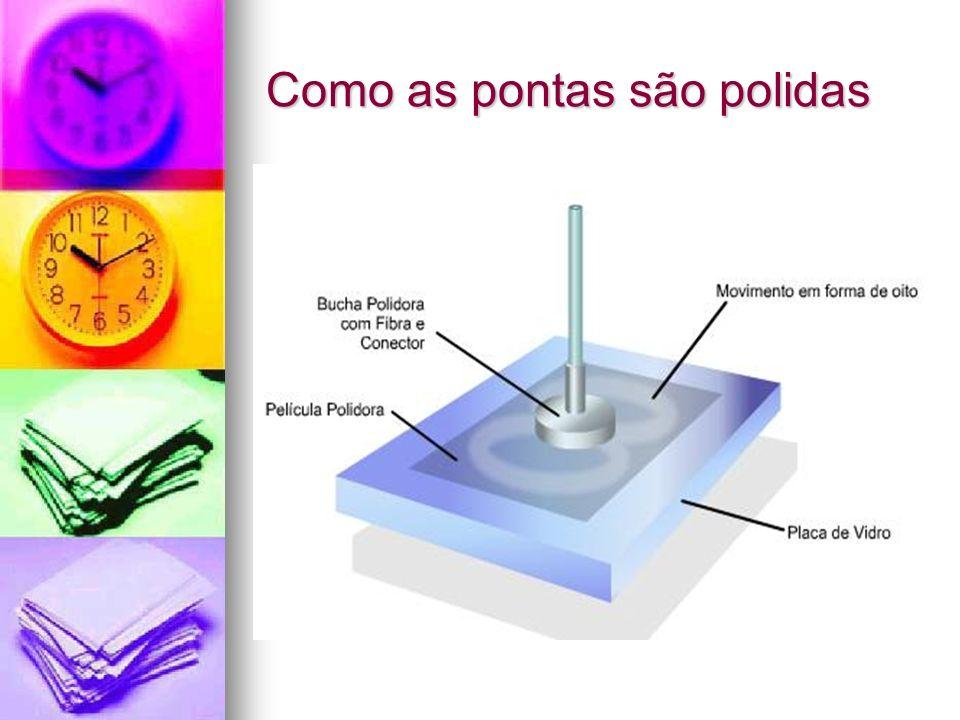 Emendas : Não se pode fazer emendas de fibras de diâmetros diferentes : Não se pode fazer emendas de fibras de diâmetros diferentes :