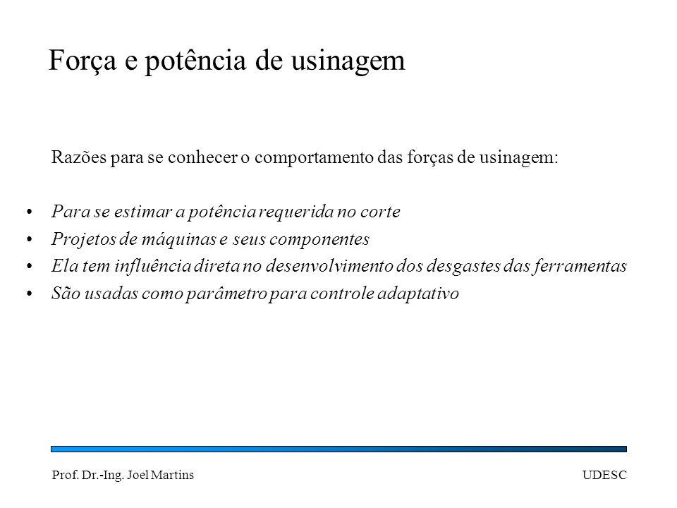 Prof. Dr.-Ing. Joel MartinsUDESC FORÇA DE USINAGEM NO CORTE ORTOGONAL F u + F u = 0