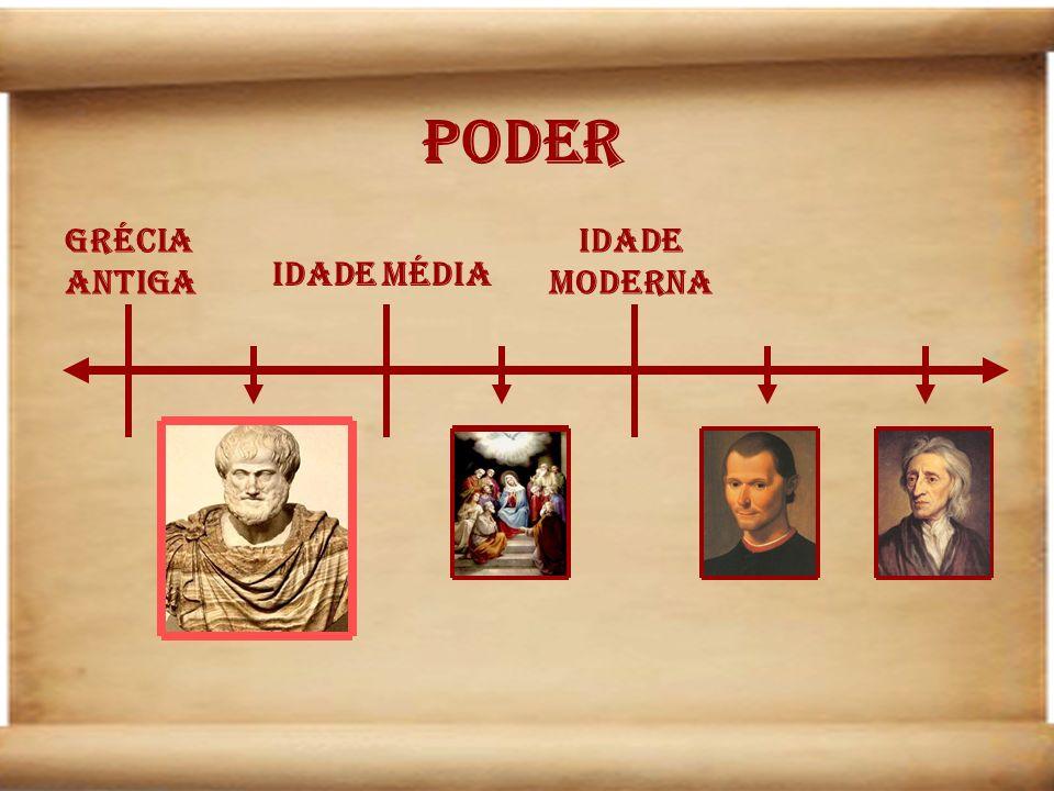 Aristóteles – 384/322 a.C Para Aristóteles havia três tipos de poder: O Poder Paterno : Pai/filhos O Poder Despótico : Senhor/escravos O Poder Político: Governante/governados