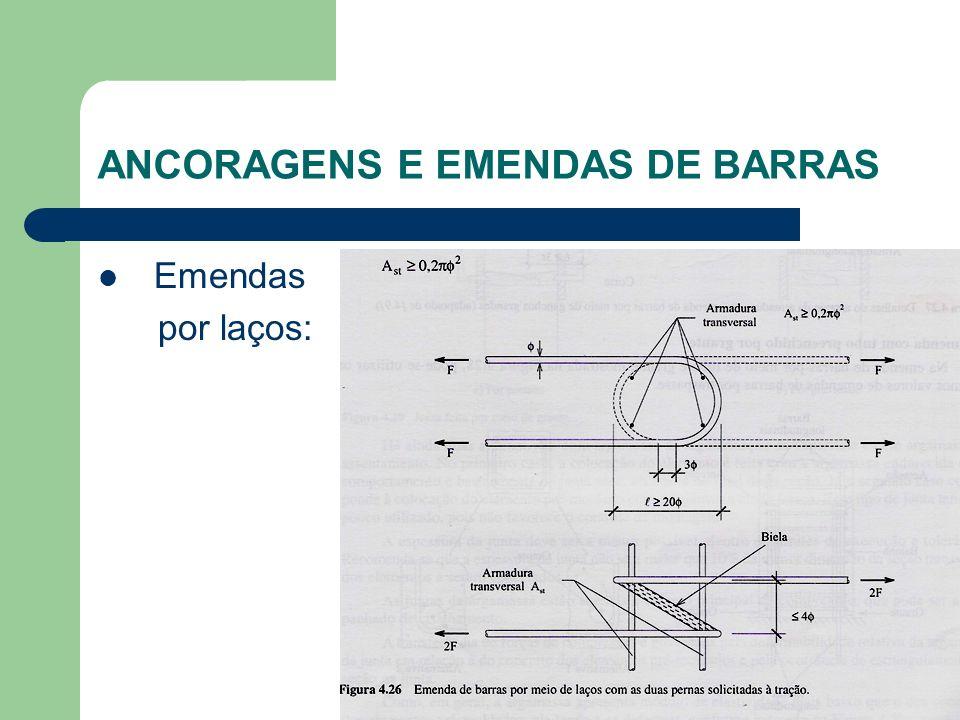 ANCORAGENS E EMENDAS DE BARRAS Emendas por laços: