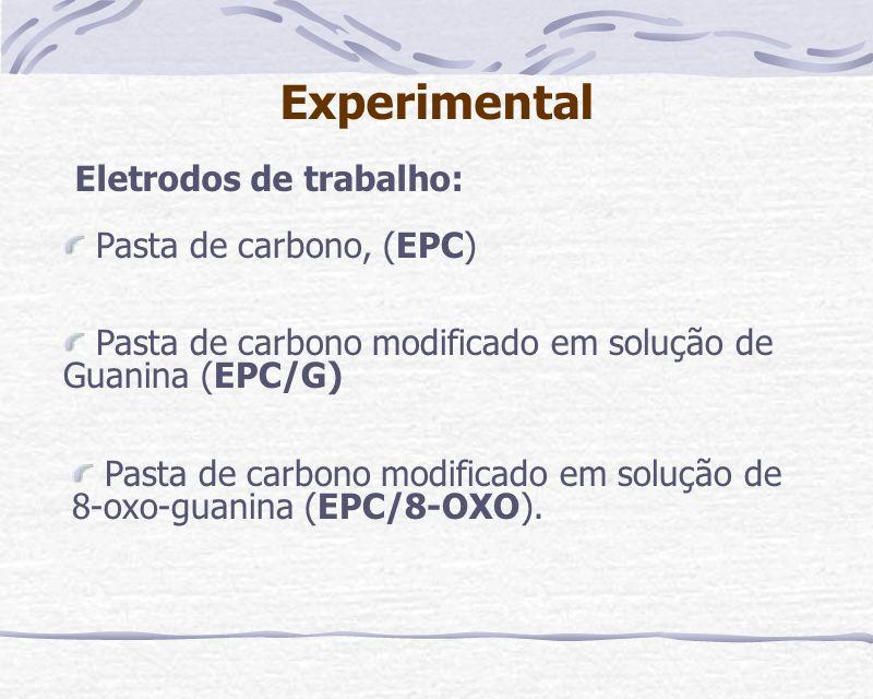 Eletrodo de referência: Ag/AgCl (KCl sat.) Eletrodo auxiliar: Pt.
