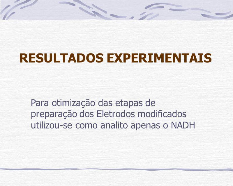 D.P.V.registrados em solução de 420 M de NADH em PIPES pH 7,0 em EPC/G.