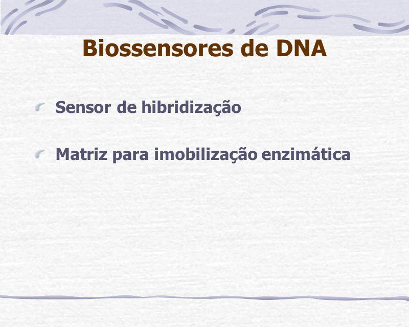 Eletrodos Quimicamente Modificados com DNA Podem ser utilizados para: Caracterizar a interação entre Fármacos-DNA.