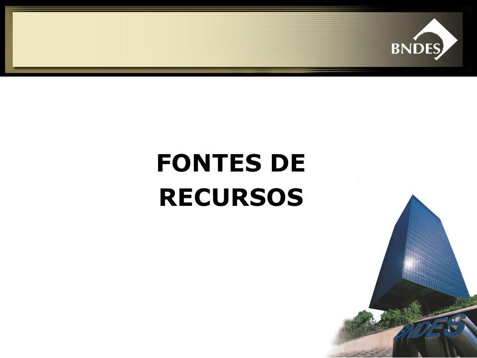 15 Fontes de recursos Em relação à Estrutura de Capital Em 31.12.2007