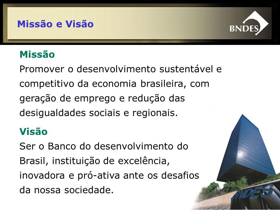 6 O BNDES na estrutura da União Poder Legislativo República Federativa do Brasil Poder Executivo Poder Judiciário Ministério do Desenvolvimento, Indústria e Comércio Exterior BNDES