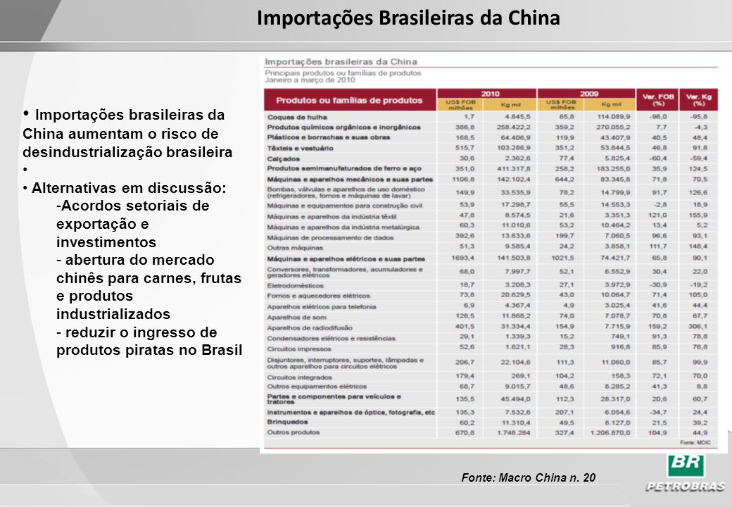 China na África