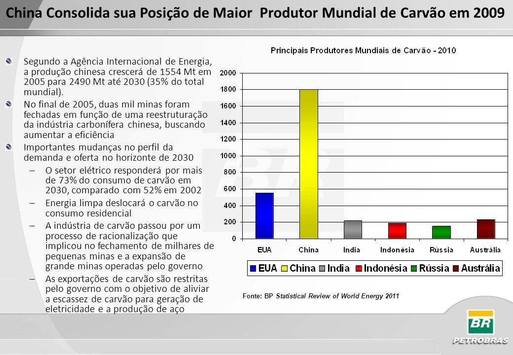 A Agência Internacional de Energia projeta um crescimento da demanda mundial na ordem de 1,8% a.a.