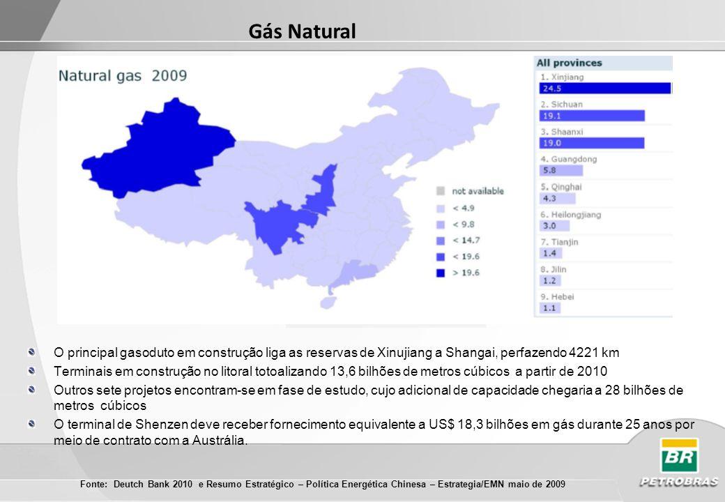 GASODUTOS NA CHINA CNPC domina 70% da produção de GN e o restante é dividido pela Sinopec eCNOOC 35 mil Km de gasodutos em 2009 – Em 10 anos outros 26 mil Km serão construídos A PetroChina iniciará a operação a plena carga do 2º gasoduto West-East levando gás do Turcomenistão para a região leste da China.