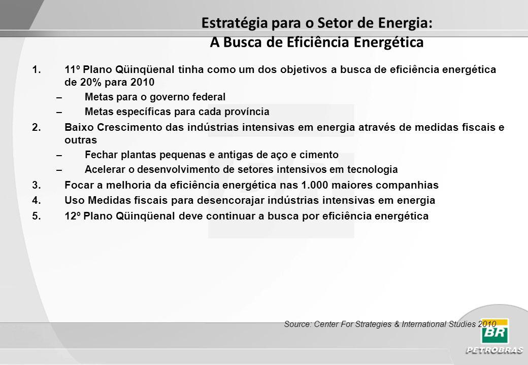 93 Estratégia para o Setor de Energia: Petróleo e Gás Natural 1.Melhoria da Eficiência no uso dos hidrocarbonetos através de padronização, taxação e subsídios 2.Subsídios para carros elétricos 3.Aumento da produção doméstica através de um esforço exploratório e recuperação de reservas 4.Diversidade das fontes de energia 5.Reforço nas Reservas Estratégicas 6.Segurança no fornecimento estrangeiro através de investimentos das estatais na aquisição de campos de petróleo e gás natural