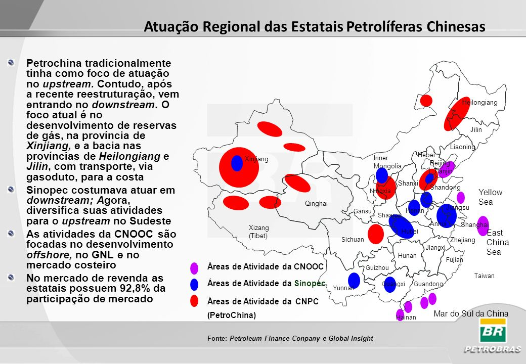 Source: Kang Wu, East West Center Investimentos Internacionais – Noc´s Chinesas A estabilização da produção doméstica vis à vis o aumento vigoroso das importações A resposta estratégica do Estado chines foi implementar com sucesso um processo de internacionalização das estatais petrolíferas As companhias chinesas operam em 31 países, Contudo, a maior parte do investimento está focada em 4 países: Cazaquistão, Sudão, Venezuela e Angola