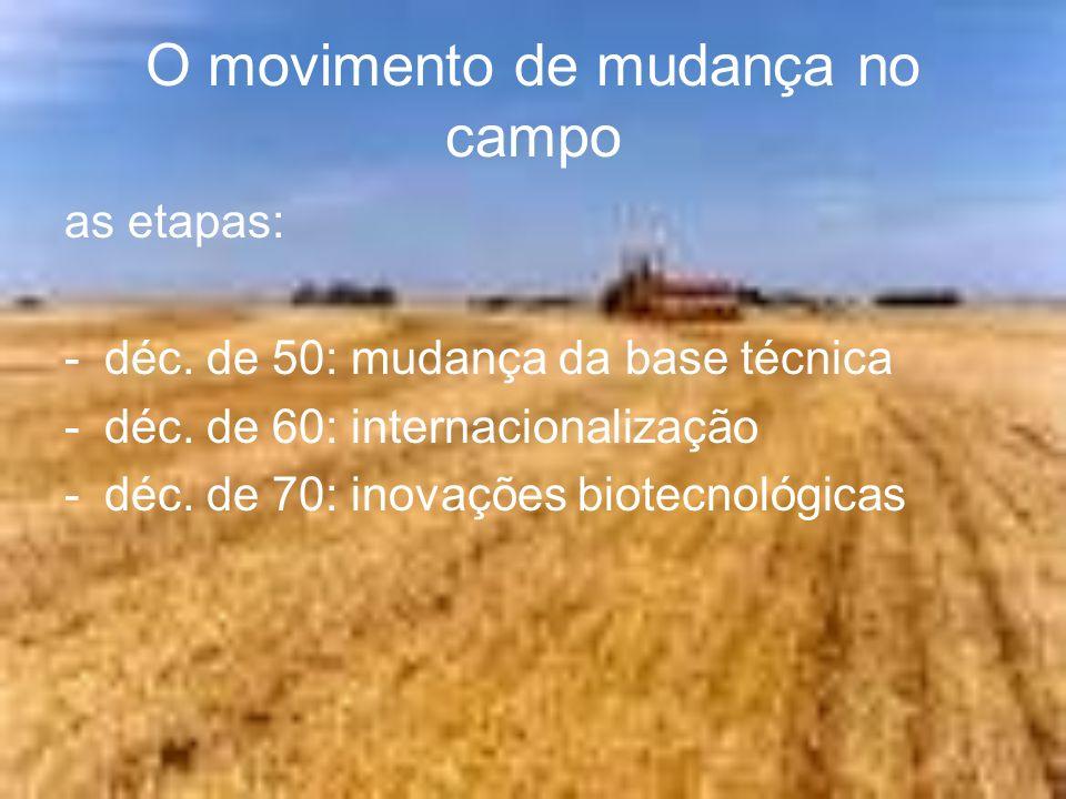 A mudança da base técnica Inovações químicas (fertilizantes, agrotóxicos, corretivos) Inovações mecânicas Importante: insumos, na sua maior parte, importados