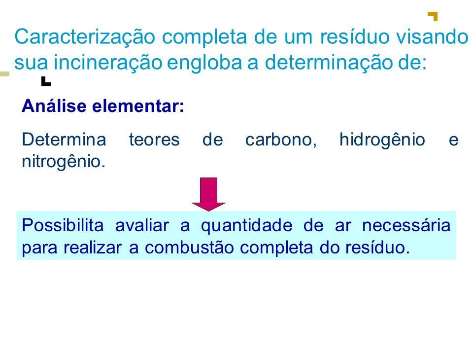 Caracterização completa de um resíduo visando sua incineração engloba a determinação de: Teores de elementos tóxicos: Determina teores de mercúrio, chumbo, cromo, níquel, cloro, enxofre, etc.