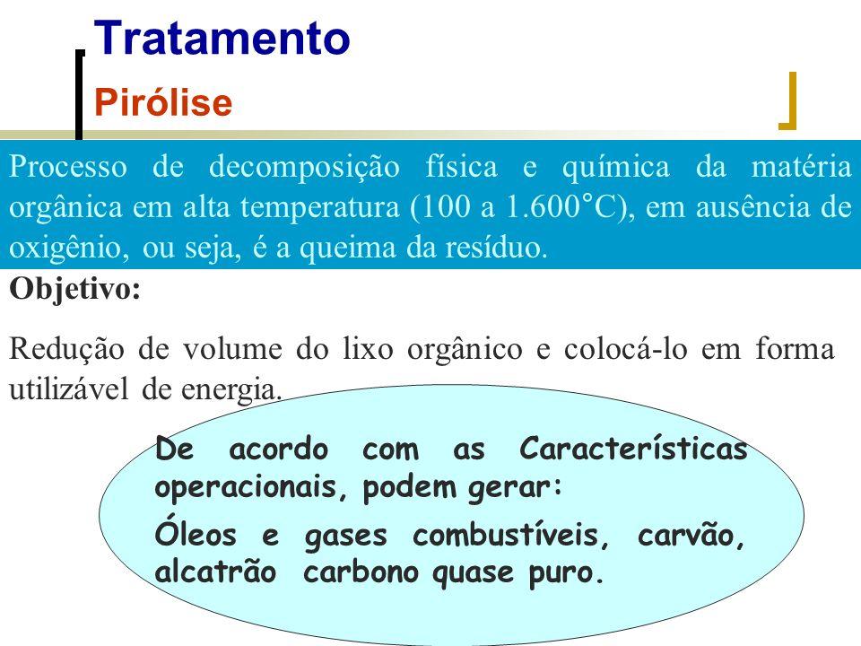 Tratamento Classificação da pirólise segundo as características do processo: Sistemas da alta temperatura Sistemas convencionais produção de combustíveis gasosos produção de combustíveis líquidos