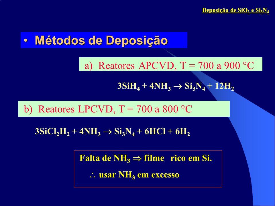 c) Por reatores PECVD, T = 200 a 400 C 3SiH 4 + NH 3 (ou N 2 ) Si x N y H z + xH 2 Requer NH 3 em excesso, pois não decompõe rapidamente como a silana Taxa de Deposição : 100 – 500 Å/min.
