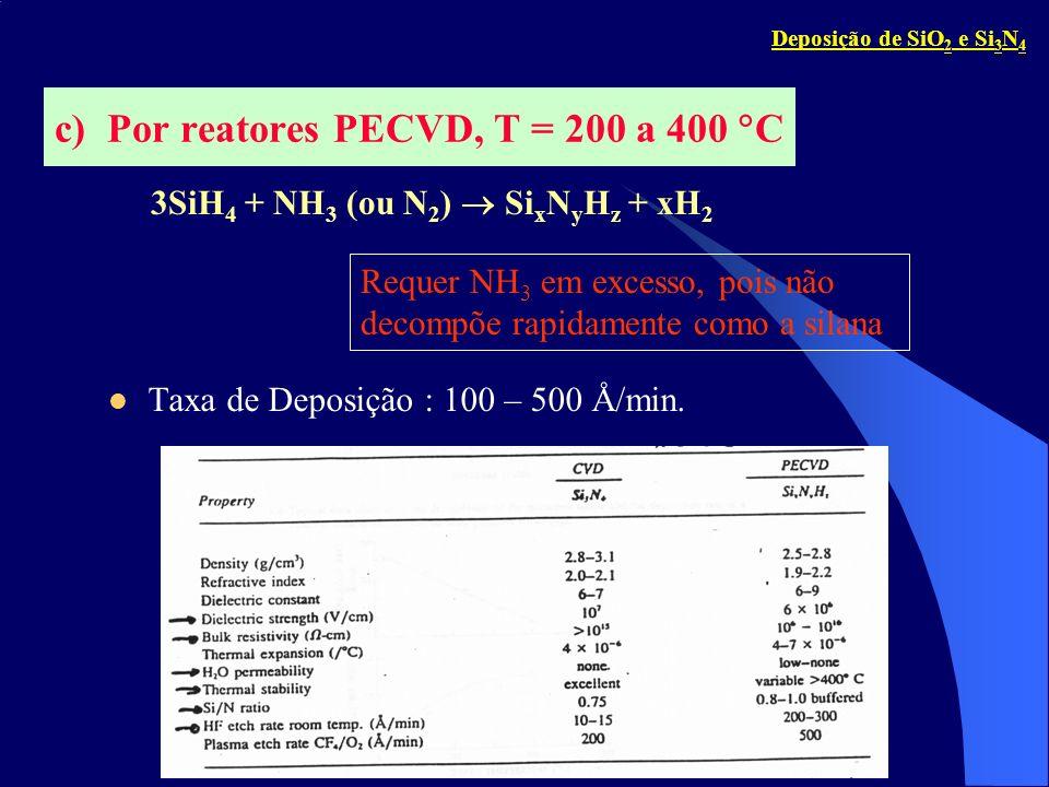 Características do Processo e dos filmes PECVDCaracterísticas do Processo e dos filmes PECVD o filme não é estequiométrico com Si/N 0.8 – 1.2 incorporação de hidrogênio em grande quantidade (até ~ 20 at%).
