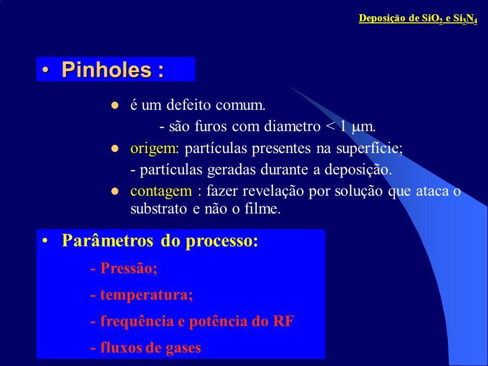 Características:Características: taxa de deposição; estequiometria; incorporação de H (%); impurezas; densidade; stress.