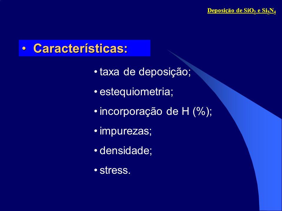 Nitreto PECVD – Índice de Refração x Taxa SiH 4 /N 2Nitreto PECVD – Índice de Refração x Taxa SiH 4 /N 2 Deseja-se n = 2.0 Taxa de deposição x Potência RFTaxa de deposição x Potência RF DR aumenta com potência RF DR aumenta com concentração de SiH 4 Deposição de SiO 2 e Si 3 N 4