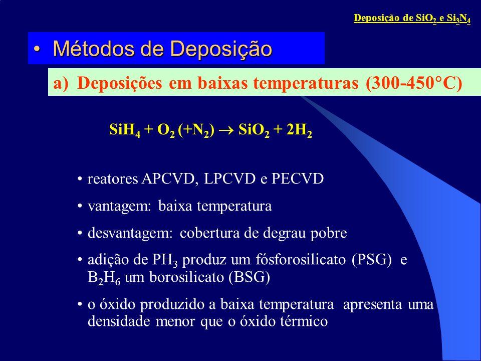PECVD, T < 400 C, com decomposição de TEOS:PECVD, T < 400 C, com decomposição de TEOS: Si(OC 2 H 5 ) 4 SiO 2 + sub-produtos da reação PECVD, 200-400 C, reação de silana com óxido nitroso e tetracloreto de silício com oxigênio: SiH 4 + 2N 2 O SiO 2 + 2N 2 + 2H 2 SiCl 4 + O 2 SiO 2 + 2Cl 2 Incorporação de H (1-10%) e N Estequiometria pode ser diferente de 1:2 Composição depende da potência RF e fluxo dos reagentes Deposição de SiO 2 e Si 3 N 4