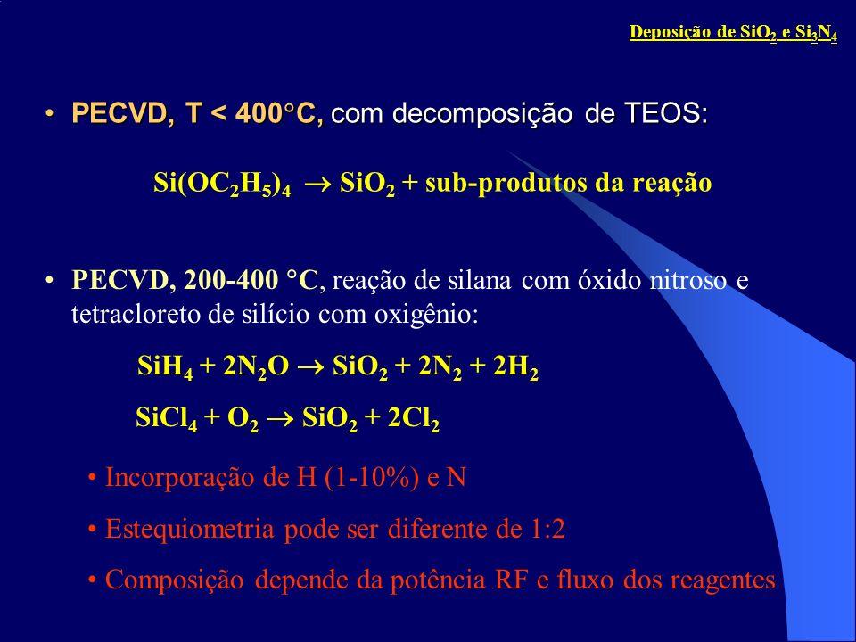 reatores LPCVD pela decomposição de tetraetil- ortosilicato (TEOS) Si(OC 2 H 5 ) 4 SiO 2 + sub-produtos da reação Vantagens: uniformidade excelente, cobertura de degrau conforme, boas propriedades do filme.