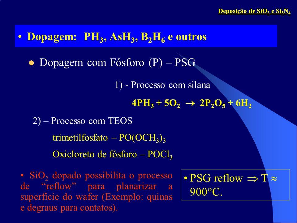 Dopagem com Boro (B) - BSG 1) – Processo com Silana 2B 2 H 6 + 3O 2 2B 2 O 3 + 6H 2 2) – Processo com TEOS Trimetilborato – B(OCH 3 ) 3 Deposição de SiO 2 e Si 3 N 4