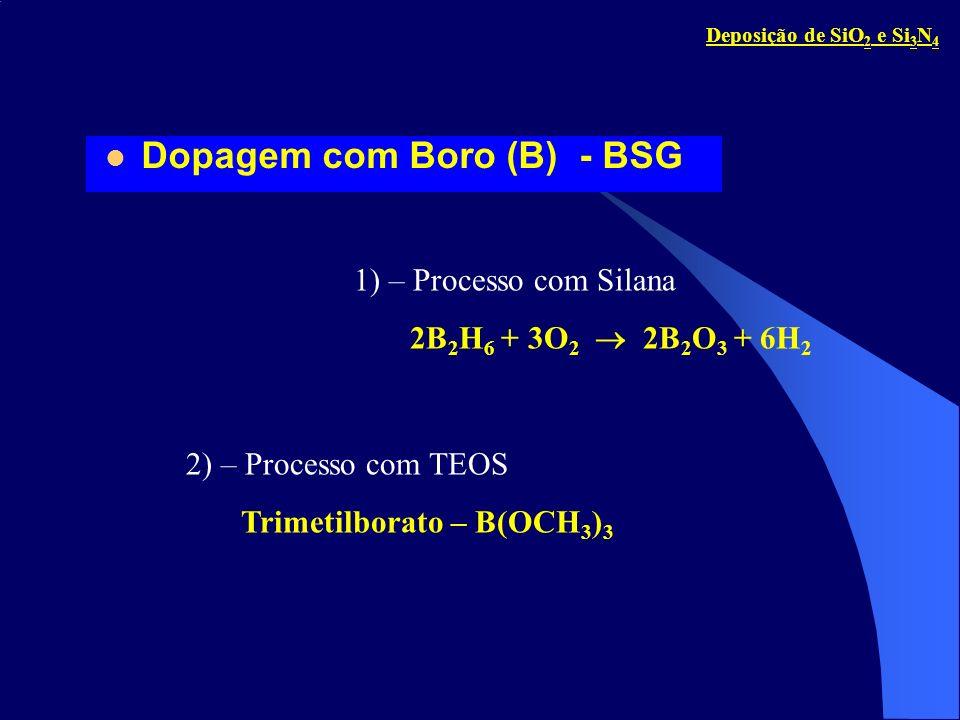 Dopagem com Boro e Fósforo - BPSGDopagem com Boro e Fósforo - BPSG mesmas fontes de dopantes anteriores concentrações: BPSG típico contém 5-6 wt% de P e B mantém propriedades do PSG (stress e ER) Reflow do BPSG T : 750 - 950 C Deposição de SiO 2 e Si 3 N 4
