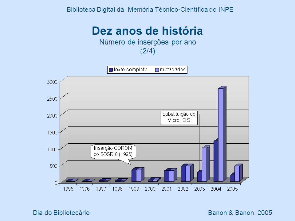 Dez anos de história Distribuição dos anos dos trabalhos nas inserções efetuadas em 2004 (3/4) Dia do Bibliotecário Banon & Banon, 2005 Biblioteca Digital da Memória Técnico-Científica do INPE