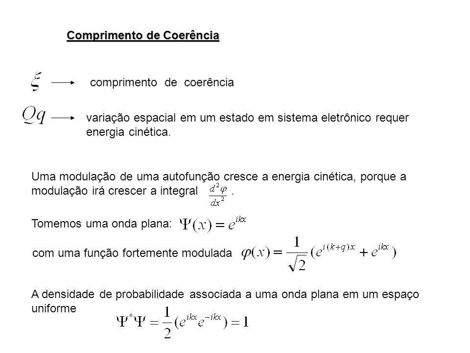 A energia cinética da função é: A energia cinética da função modulada é maior por: desprezamos para