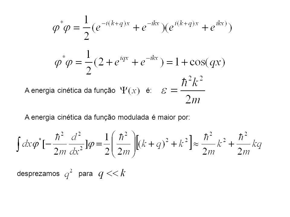 O acréscimo da energia para a onda modulada é Se este acréscimo exceder a energia do gap (E g ) a supercondutividade será destruída.