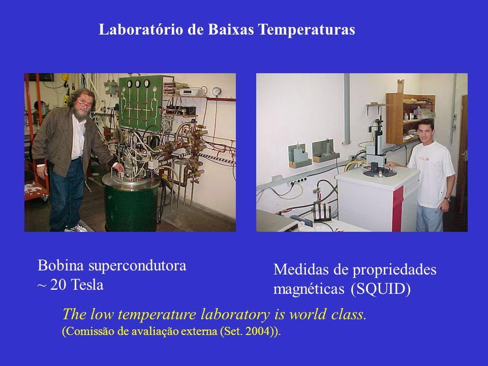 Forno tubular de alta pressão (T= 1200 C, P = 100 atm) para preparação de amostras e óxidos supercondutores Laboratório de Transição de Fase e Supercondutividade