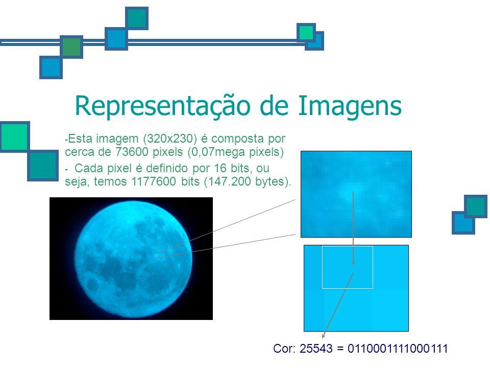 Representação de Imagens 12 345 1 – 1 bit (2 cores) 2 – 4 bits (16 cores) 3 – 6 bits (64 cores) 4 – 8 bits (256 cores) 5 – 16 bits (65536 cores)