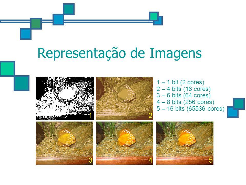 Representação de Multimídia Vídeo + Áudio Diversas imagens são dispostas uma após outra em uma seqüência uniforme de tempo.