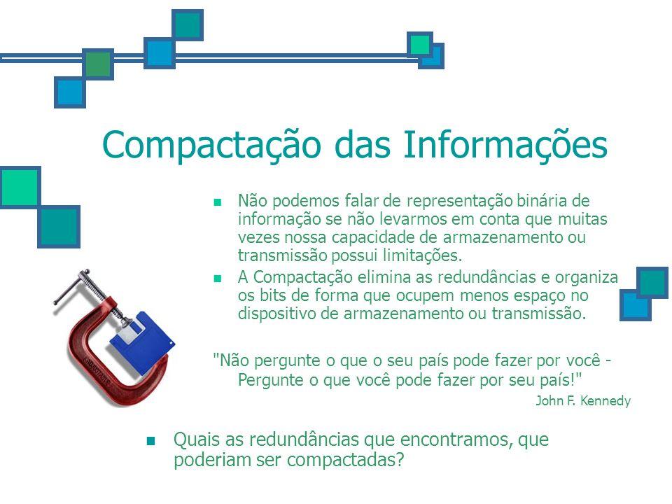 Compactação das Informações Não pergunte o que o seu país pode fazer por você - Pergunte o que você pode fazer por seu país.