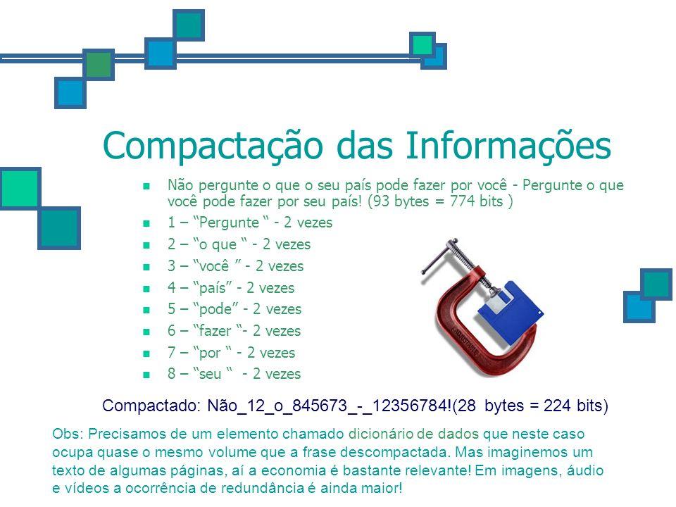 Exemplos de Compactação das Informações Arquivos Compactados (Zip, RAR, Arj..) Imagens JPG (Joint Photographic Experts Group) e GIF (Graphics Interchange Format ) Arquivos de Áudio MP3 e WMA (Windows Media Audio) Vídeos MPEG (Moving Picture Experts Group )