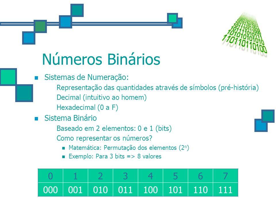 Representação Binária da Escrita A representação dos números é bastante simples e intuitiva, conforme a disponibilidade de bits.