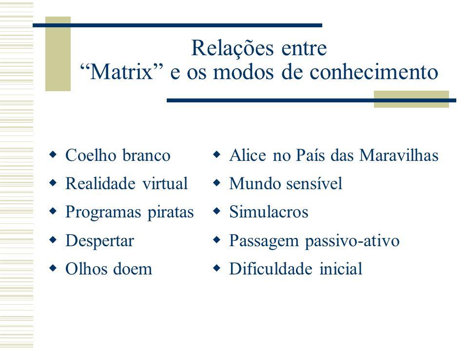 Relações entre Matrix e os modos de conhecimento Saber carregado no cérebro Dor e prazer Treinamento e Prática Levo você até a porta...