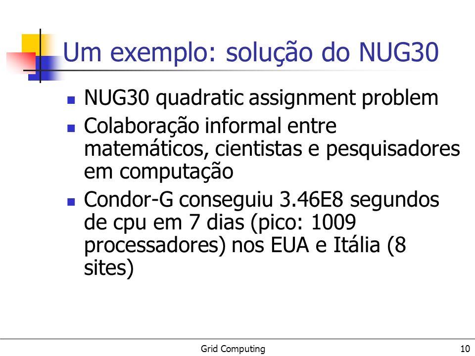 Grid Computing 11 Principais Componentes Dispositivos de Fábrica clustersarmazenamentoinstrumentos...