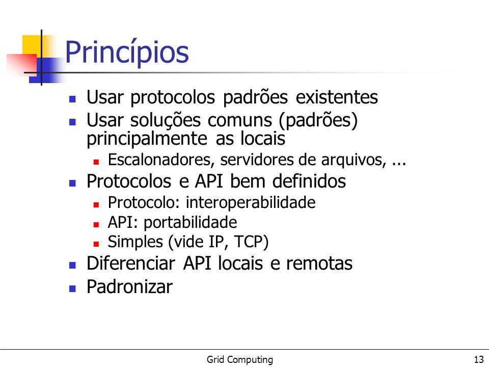 Grid Computing 14 Grid Computing: Principais Aspectos Modelo de programação Gerência de recursos Segurança Informação Acesso remoto a dados Tolerância a falhas Análise de desempenho e QoS Gerência de executáveis,...