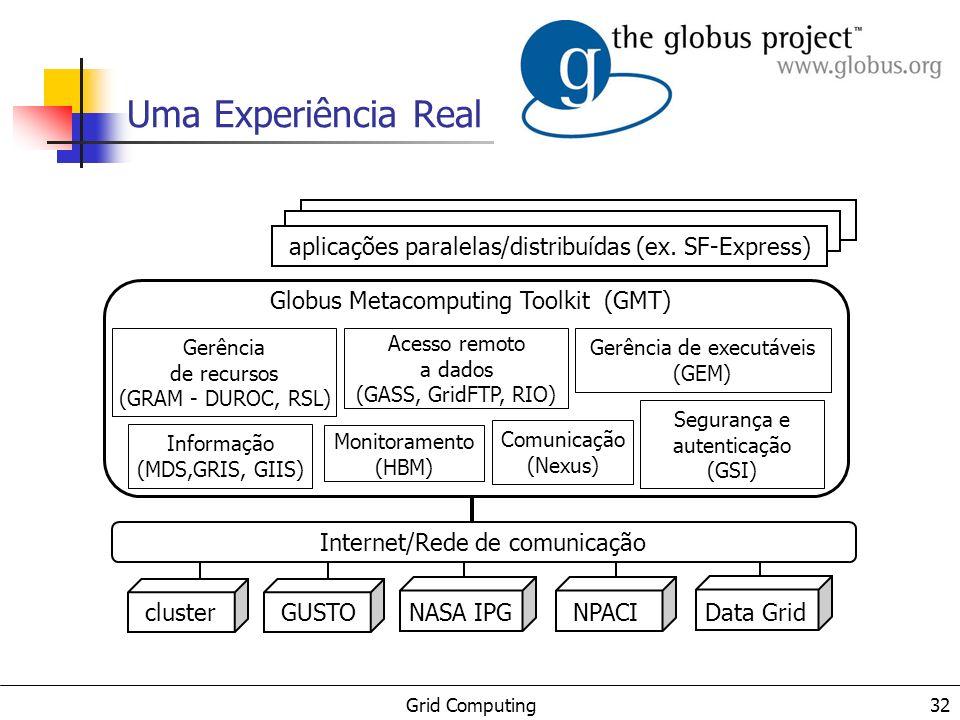 Grid Computing 33 Uma Experiência Real Princípios Camadas Protocolos e APIs Módulos opcionais Uso de soluções padrões Locais Comunicação atual: MPICH