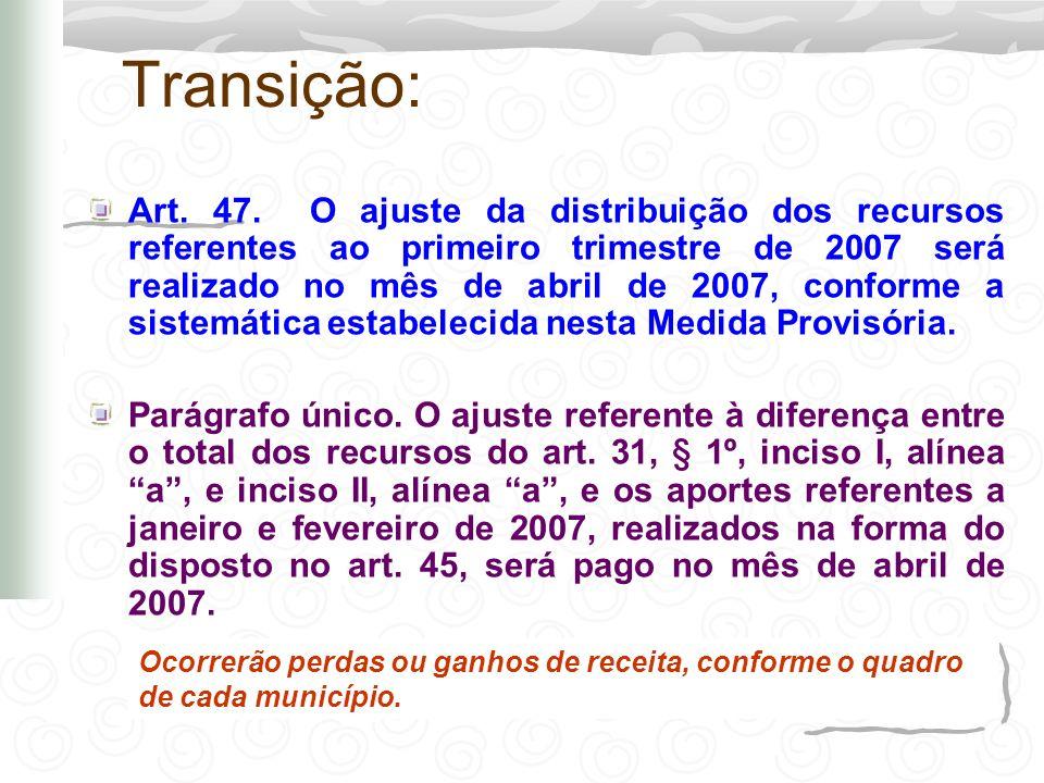 TRANSIÇÃO DO FUNDEF P/ O FUNDEB Em 30.04.2007 o Banco do Brasil realizou ajustes nas contas bancárias dos municípios referente ao FUNDEB.