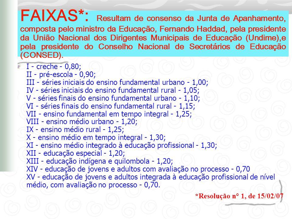 Manutenção e Desenvolvimento do Ensino (art.