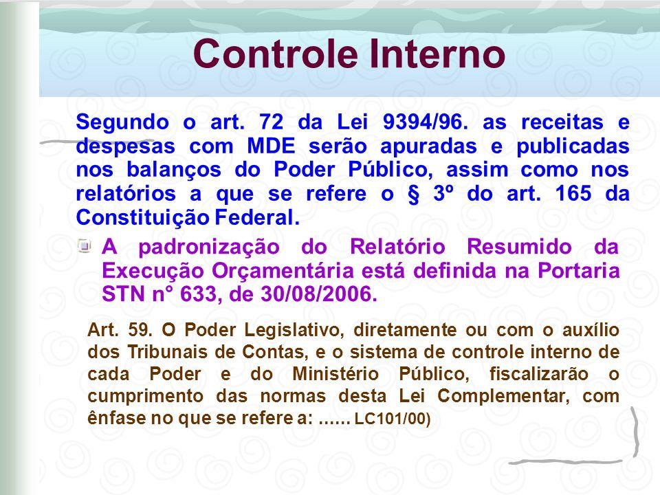 Controle Externo (MP.